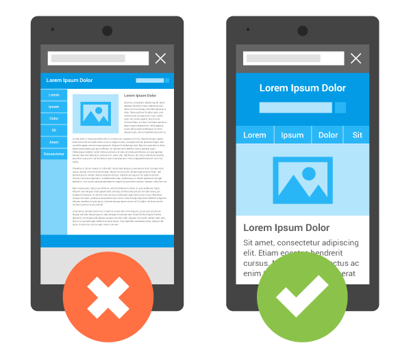 google responsive mobile friendly