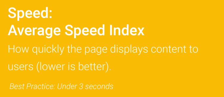 velocità-pagine-google
