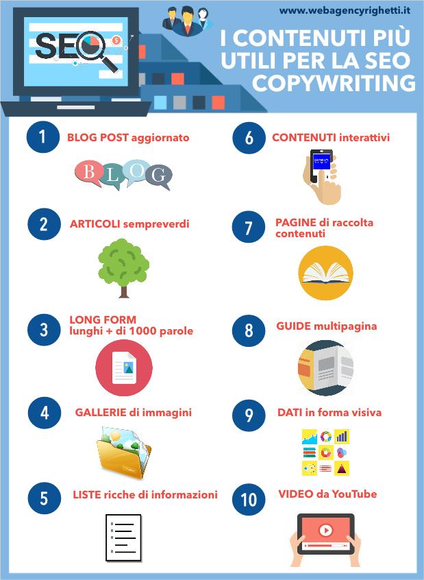 infografica contenuti utili seo copywriting