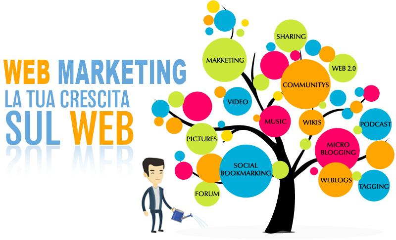 cos'è il web marketing
