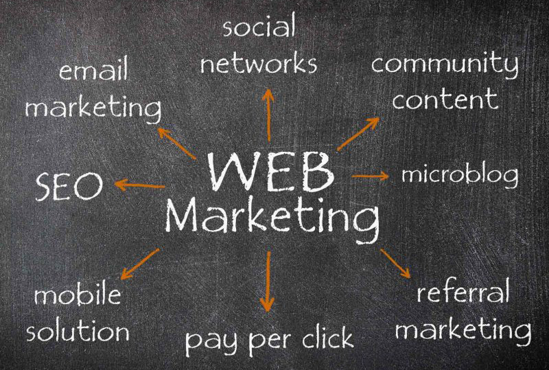 strumenti di web marketing