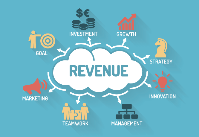 revenue management per hotel